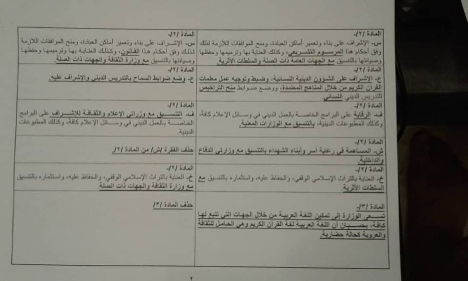 تعديلات المرسوم 16-2