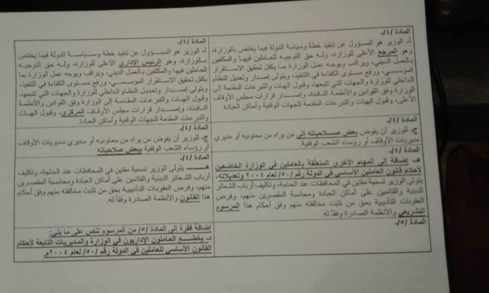 تعديلات المرسوم 16-3