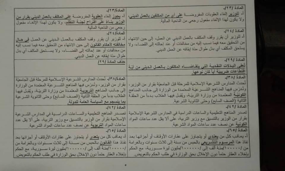 تعديلات المرسوم 16-5